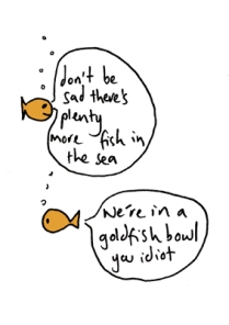 (Goldfish Bowl = Dating Website)
